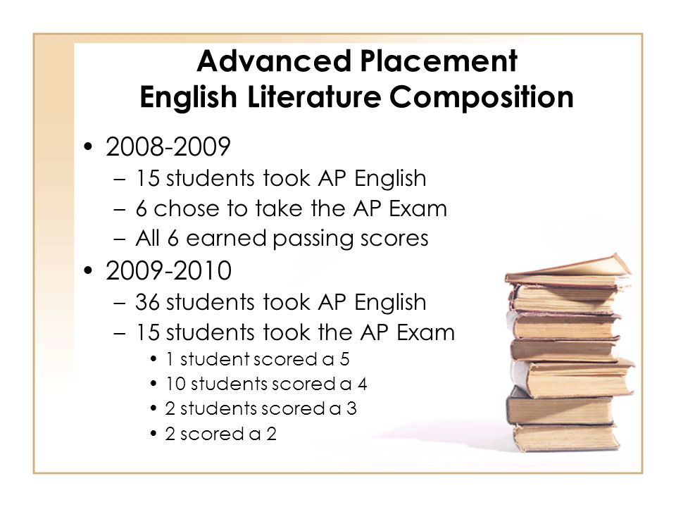 Advanced Placement English Literature Composition 2008-2009 –15 students took AP English –6 chose to take the AP Exam –All 6 earned passing scores 2009-2010 –36 students took AP English –15 students took the AP Exam 1 student scored a 5 10 students scored a 4 2 students scored a 3 2 scored a 2