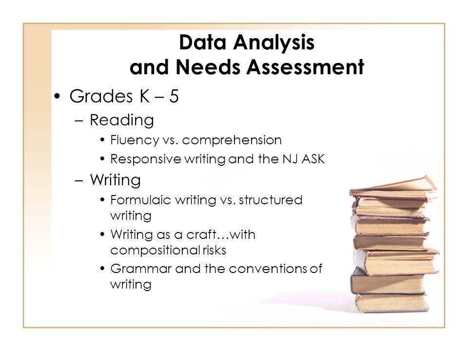 Data Analysis and Needs Assessment Grades K – 5 –Reading Fluency vs.