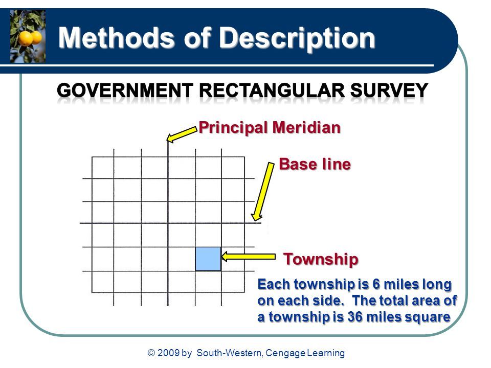 © 2009 by South-Western, Cengage Learning Methods of Description Base line Base line Township Township Principal Meridian Each township is 6 miles lon