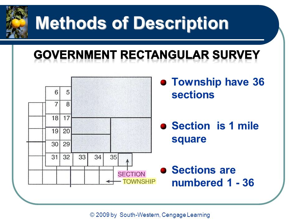 © 2009 by South-Western, Cengage Learning Methods of Description Township have 36 sections Section is 1 mile square Sections are numbered 1 - 36