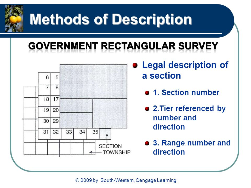 © 2009 by South-Western, Cengage Learning Methods of Description Legal description of a section 1.