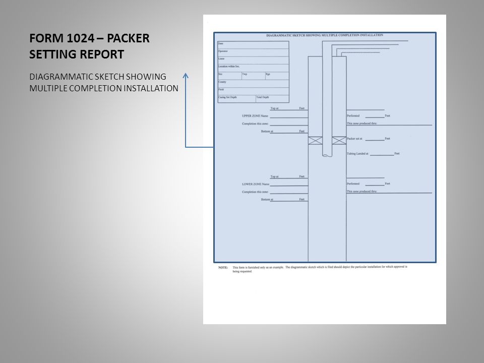 FORM 1024 – PACKER SETTING REPORT DIAGRAMMATIC SKETCH SHOWING MULTIPLE COMPLETION INSTALLATION