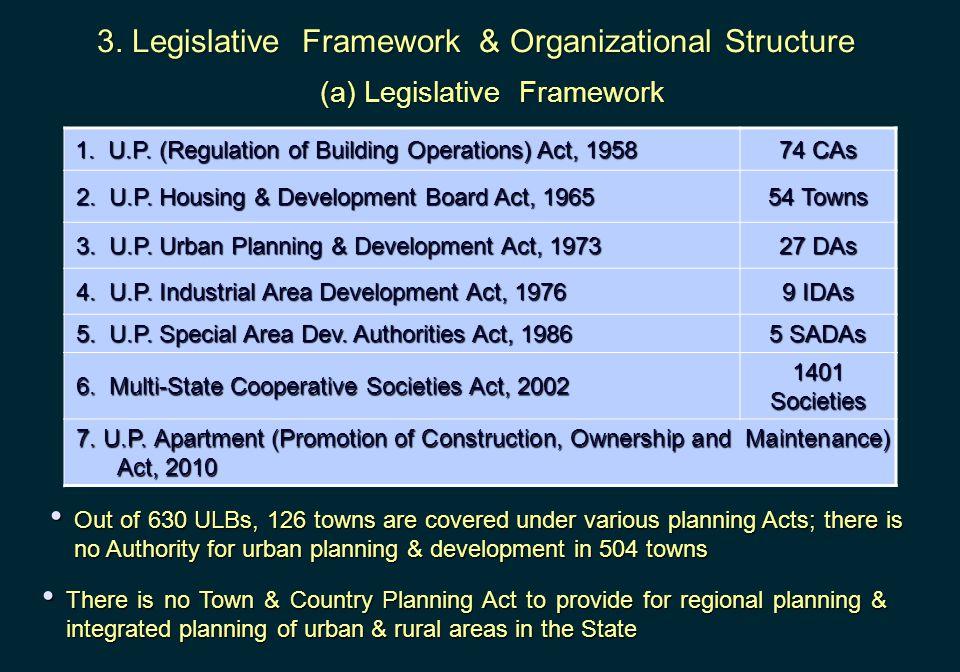 3. Legislative Framework & Organizational Structure 1. U.P. (Regulation of Building Operations) Act, 1958 74 CAs 2. U.P. Housing & Development Board A