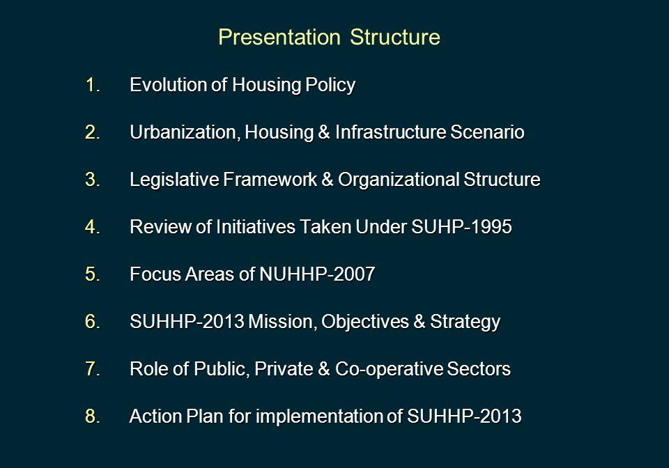 Presentation Structure 1. Evolution of Housing Policy 2. Urbanization, Housing & Infrastructure Scenario 3. Legislative Framework & Organizational Str