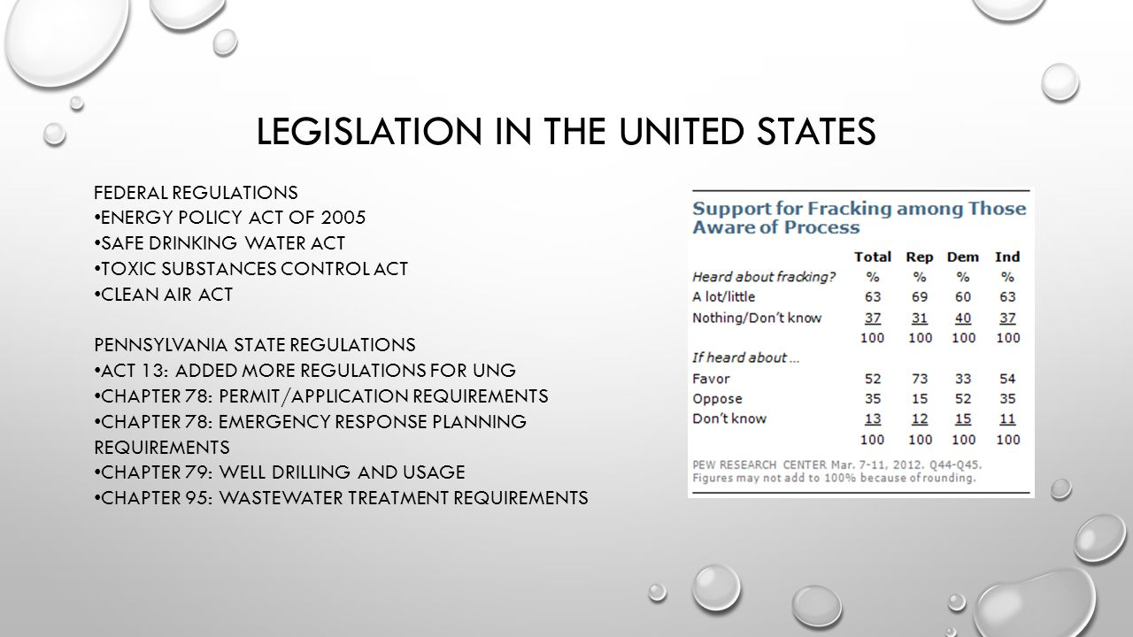 LEGISLATION IN THE UNITED STATES FEDERAL REGULATIONS ENERGY POLICY ACT OF 2005 SAFE DRINKING WATER ACT TOXIC SUBSTANCES CONTROL ACT CLEAN AIR ACT PENNSYLVANIA STATE REGULATIONS ACT 13: ADDED MORE REGULATIONS FOR UNG CHAPTER 78: PERMIT/APPLICATION REQUIREMENTS CHAPTER 78: EMERGENCY RESPONSE PLANNING REQUIREMENTS CHAPTER 79: WELL DRILLING AND USAGE CHAPTER 95: WASTEWATER TREATMENT REQUIREMENTS