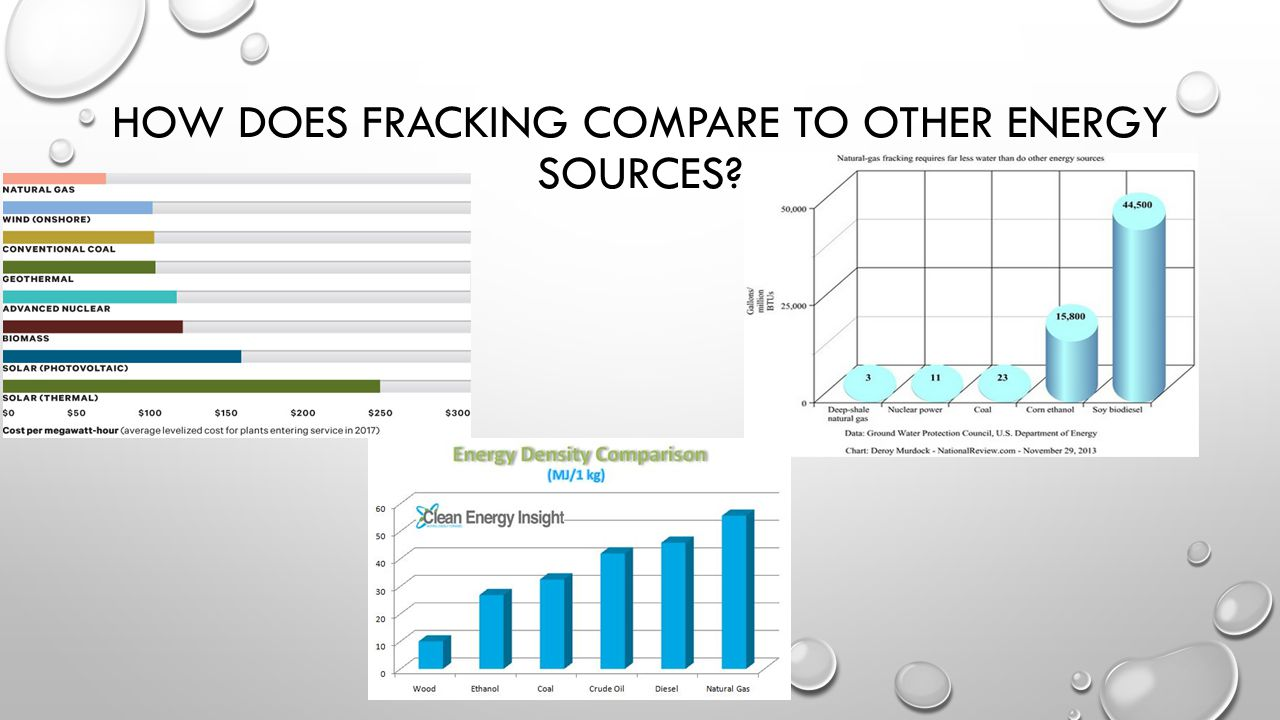 HOW DOES FRACKING COMPARE TO OTHER ENERGY SOURCES