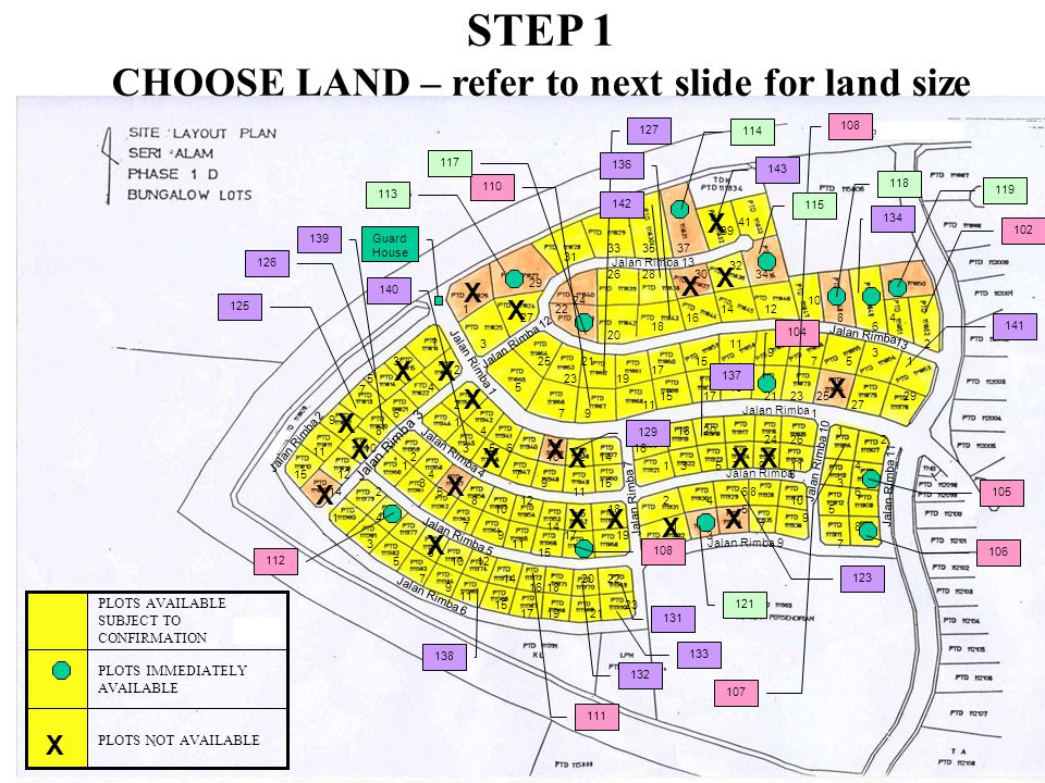 STEP 1 CHOOSE LAND – refer to next slide for land size PLOTS IMMEDIATELY AVAILABLE PLOTS NOT AVAILABLE PLOTS AVAILABLE SUBJECT TO CONFIRMATION X X X X