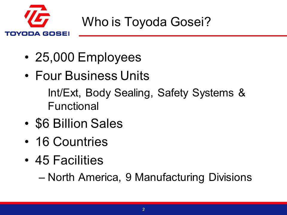 Who is Toyoda Gosei.