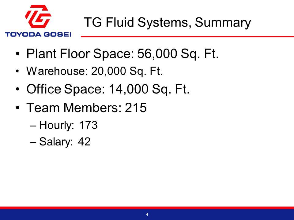 TG Fluid Systems, Summary Plant Floor Space: 56,000 Sq.