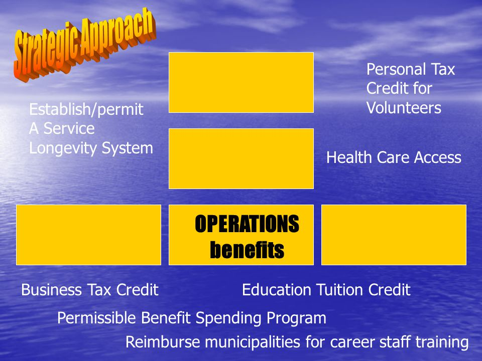 OPERATIONS benefits Education Tuition Credit Health Care Access Establish/permit A Service Longevity System Business Tax Credit Reimburse municipalities for career staff training Personal Tax Credit for Volunteers Permissible Benefit Spending Program