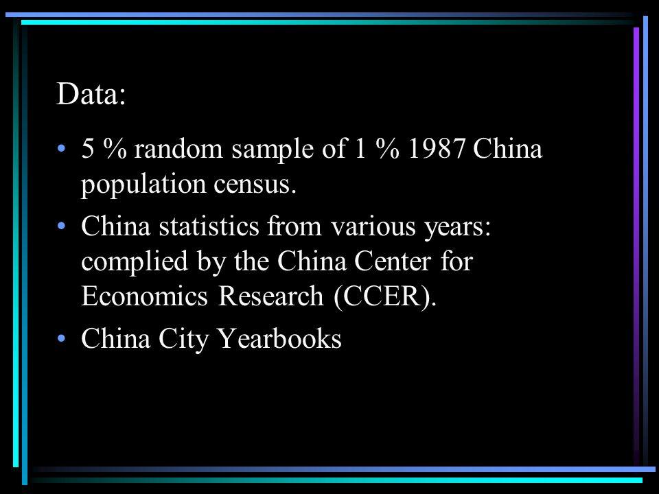 Data: 5 % random sample of 1 % 1987 China population census.