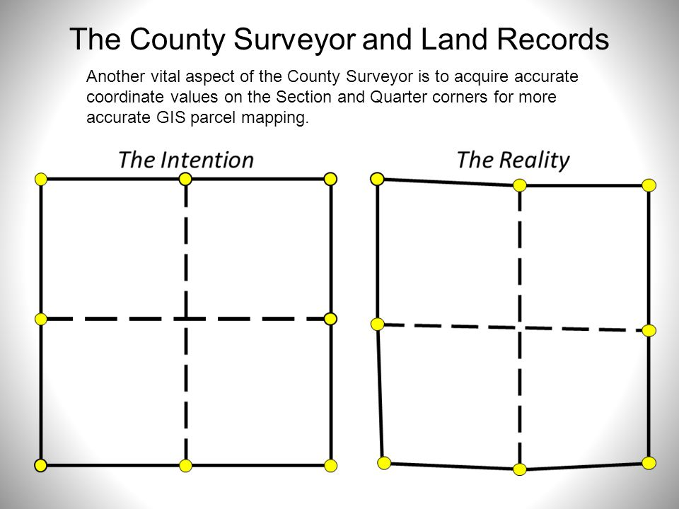 Another vital aspect of the County Surveyor is to acquire accurate coordinate values on the Section and Quarter corners for more accurate GIS parcel mapping.