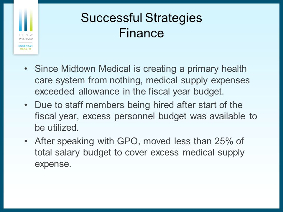 Successful Strategies Finance Since Midtown Medical is creating a primary health care system from nothing, medical supply expenses exceeded allowance in the fiscal year budget.