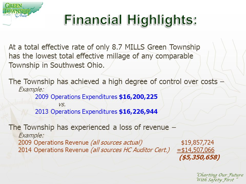 At a total effective rate of only 8.7 MILLS Green Township has the lowest total effective millage of any comparable Township in Southwest Ohio.