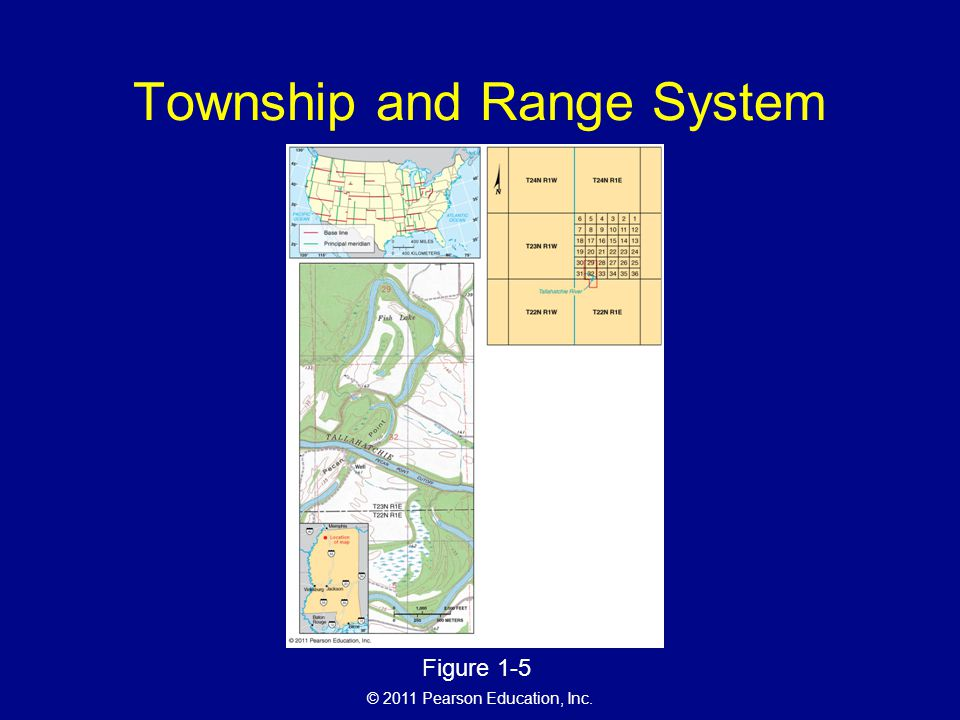 © 2011 Pearson Education, Inc. Township and Range System Figure 1-5