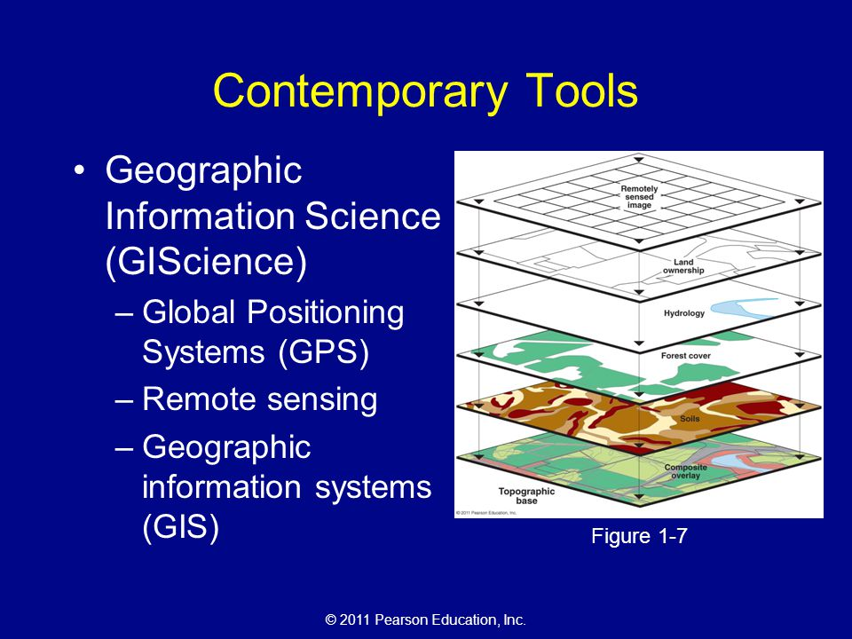 © 2011 Pearson Education, Inc. Contemporary Tools Geographic Information Science (GIScience) –Global Positioning Systems (GPS) –Remote sensing –Geogra