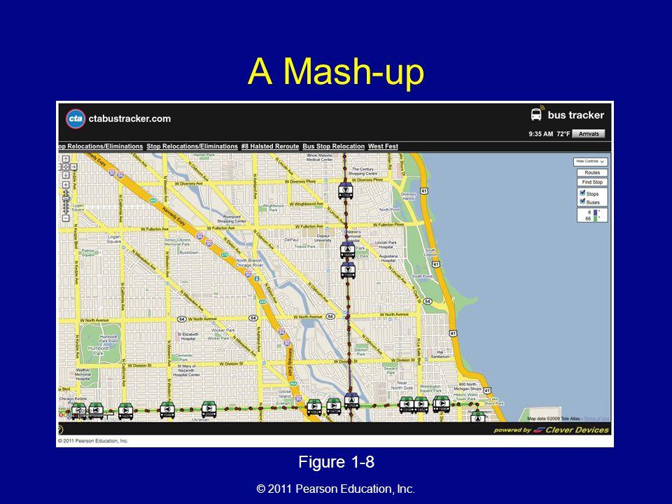© 2011 Pearson Education, Inc. A Mash-up Figure 1-8
