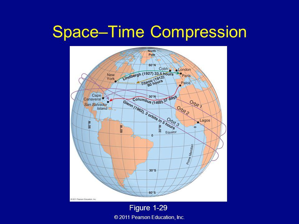 © 2011 Pearson Education, Inc. Space–Time Compression Figure 1-29
