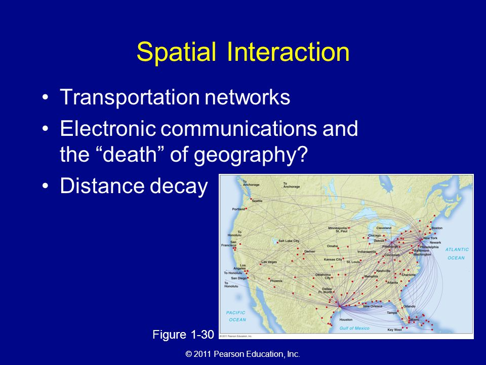 """© 2011 Pearson Education, Inc. Spatial Interaction Transportation networks Electronic communications and the """"death"""" of geography? Distance decay Figu"""