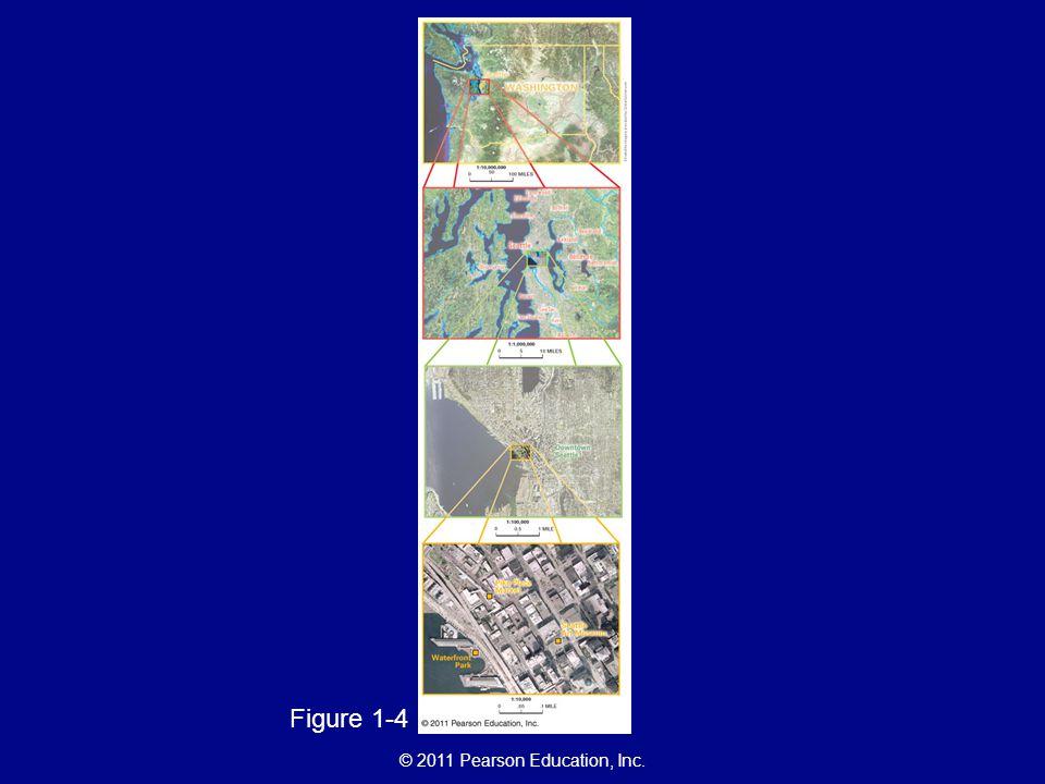 © 2011 Pearson Education, Inc. Figure 1-4