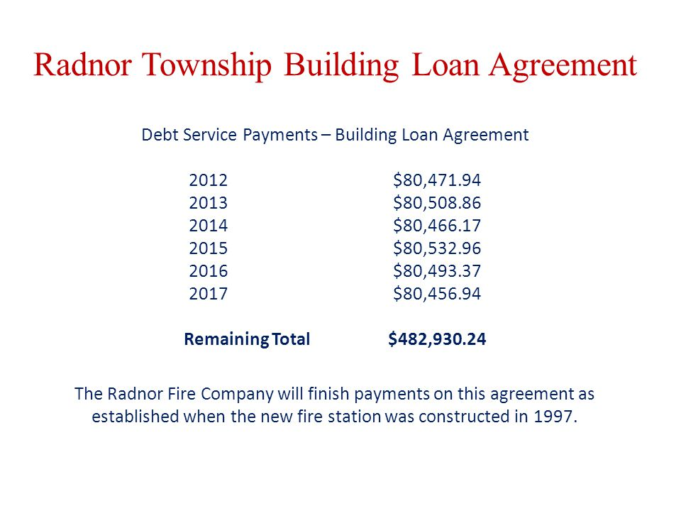 Radnor Township Building Loan Agreement Debt Service Payments – Building Loan Agreement 2012 $80,471.94 2013$80,508.86 2014$80,466.17 2015$80,532.96 2016$80,493.37 2017$80,456.94 Remaining Total$482,930.24 The Radnor Fire Company will finish payments on this agreement as established when the new fire station was constructed in 1997.
