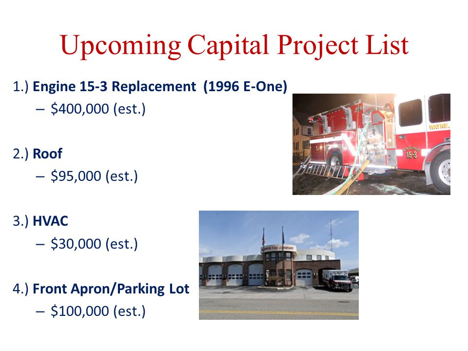 Upcoming Capital Project List 1.) Engine 15-3 Replacement (1996 E-One) – $400,000 (est.) 2.) Roof – $95,000 (est.) 3.) HVAC – $30,000 (est.) 4.) Front Apron/Parking Lot – $100,000 (est.)
