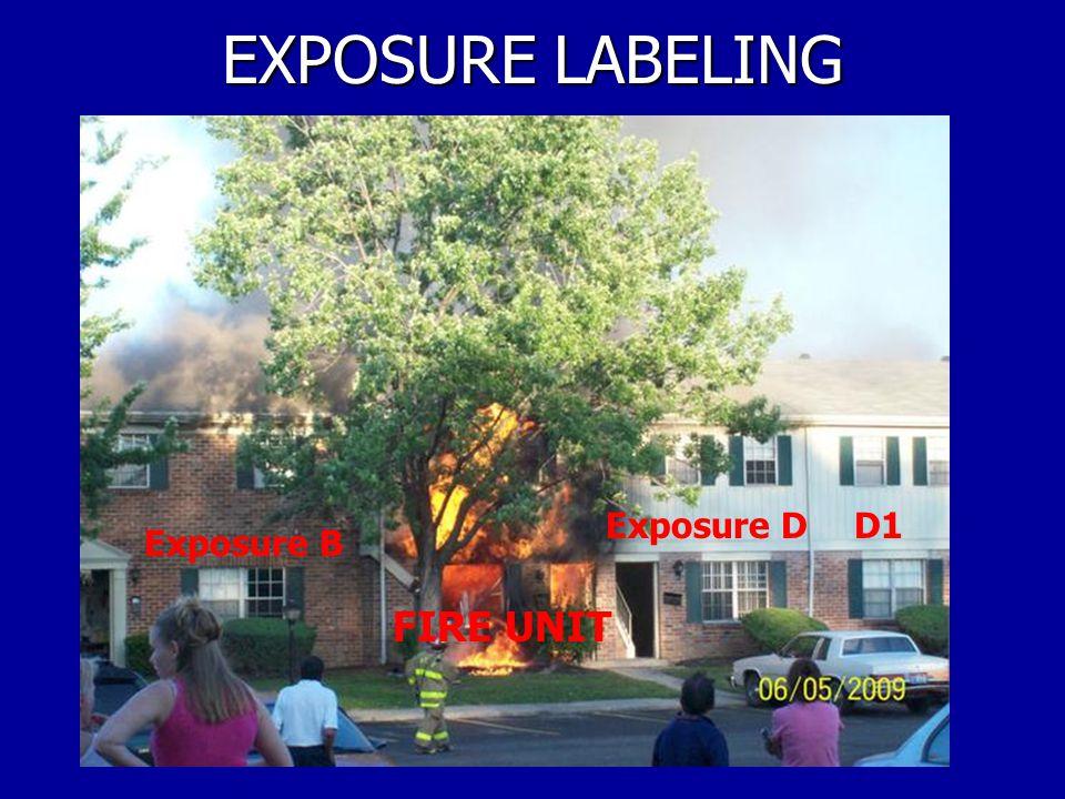 EXPOSURE LABELING FIRE UNIT Exposure B Exposure DD1