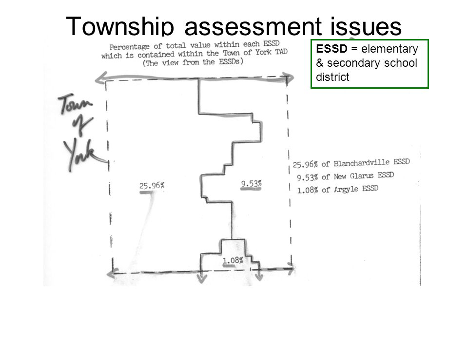Township assessment issues TAD = tax administrative district ESSD = elementary & secondary school district