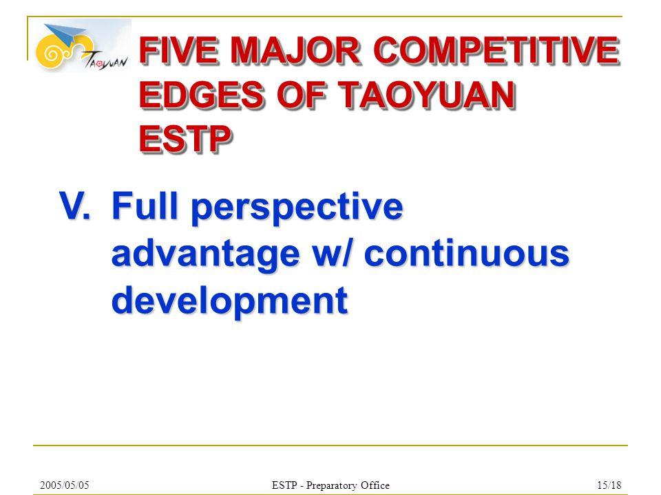 2005/05/05ESTP - Preparatory Office15/18 FIVE MAJOR COMPETITIVE EDGES OF TAOYUAN ESTP V.