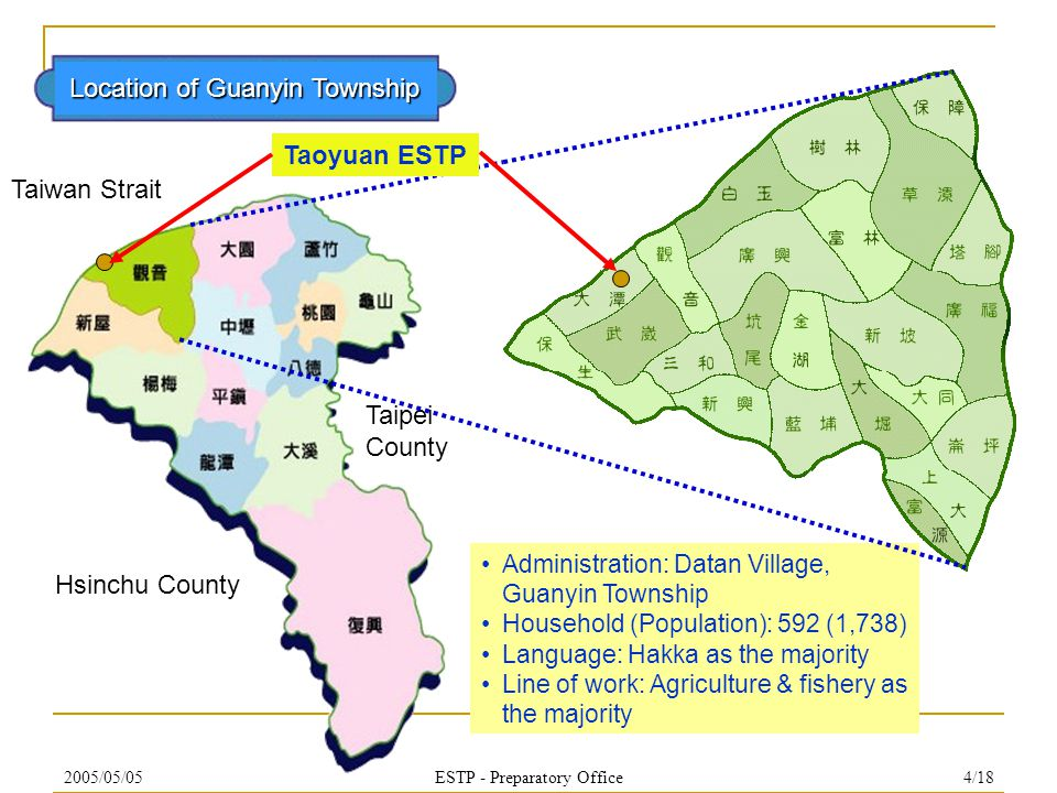 2005/05/05ESTP - Preparatory Office5/18 RELATED LOCATION OF TAOYUAN SCIENCE PARK AND ESTP ESTP (31 Ha.) is located southeast of Taoyuan Science Park ESTP (31 Ha.) is located southeast of Taoyuan Science Park