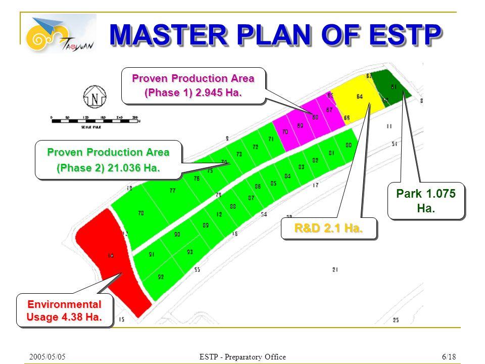 2005/05/05ESTP - Preparatory Office6/18 MASTER PLAN OF ESTP MASTER PLAN OF ESTP Proven Production Area (Phase 1) 2.945 Ha.