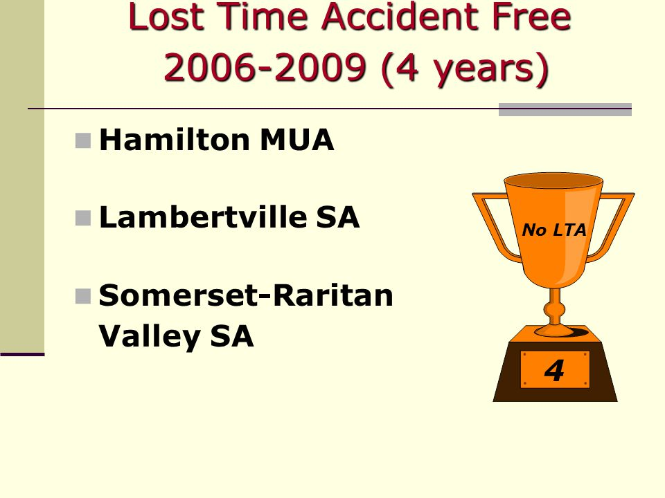 Lost Time Accident Free 2006-2009 (4 years) Hamilton MUA Lambertville SA Somerset-Raritan Valley SA No LTA 4