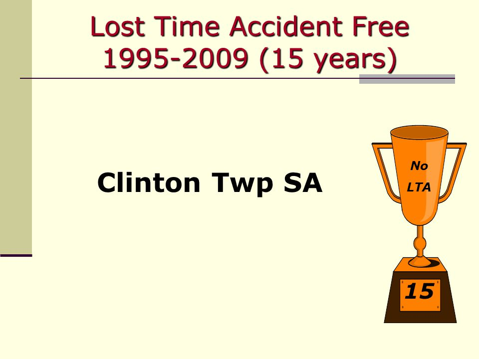 Lost Time Accident Free 1995-2009 (15 years) Clinton Twp SA 15 No LTA