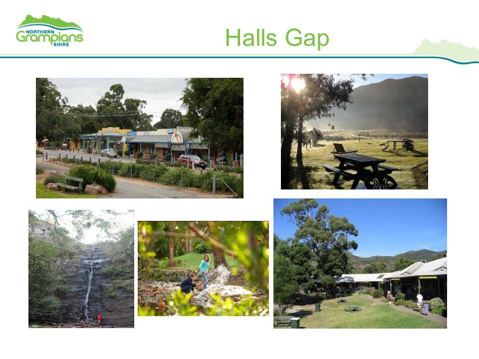 Halls Gap