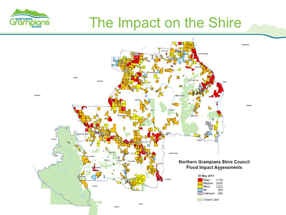 The Impact on the Shire