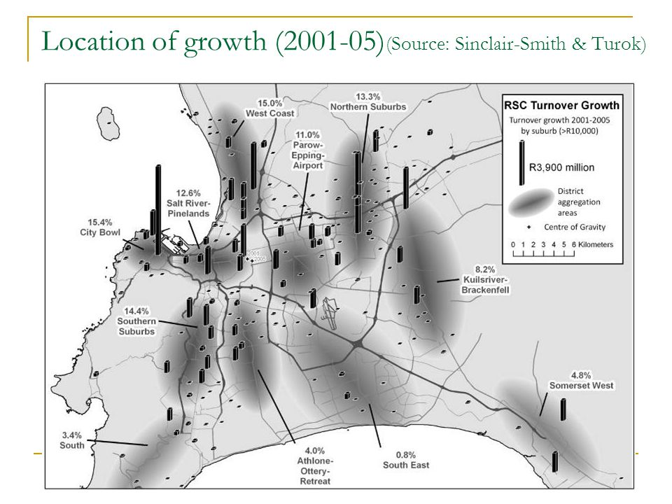 Location of growth (2001-05) (Source: Sinclair-Smith & Turok)