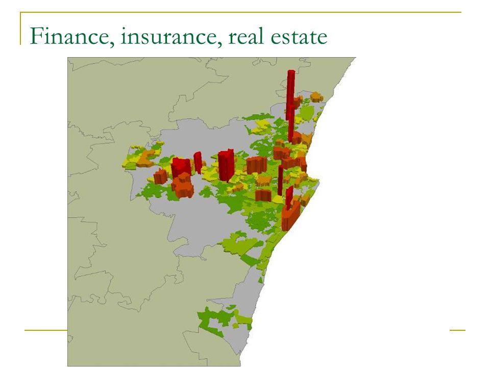 Finance, insurance, real estate
