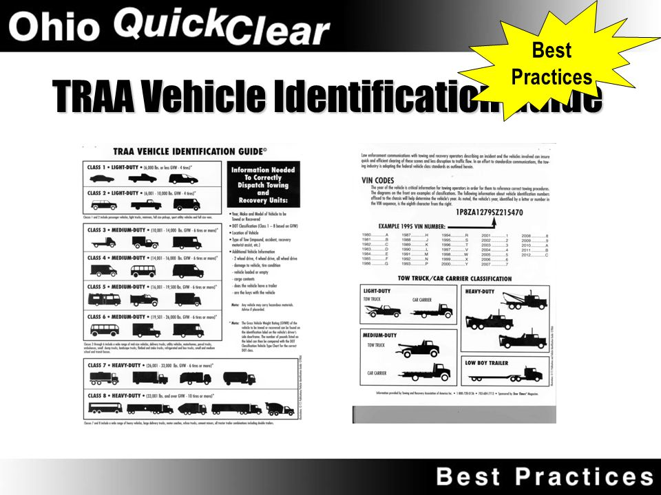 Towing and Recovery Pre-qualification of tow companies by municipalities Training law enforcement in the TRAA vehicle identification guide Move commer