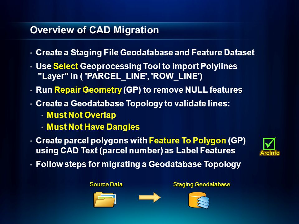 Overview of CAD Migration Create a Staging File Geodatabase and Feature Dataset Use Select Geoprocessing Tool to import Polylines