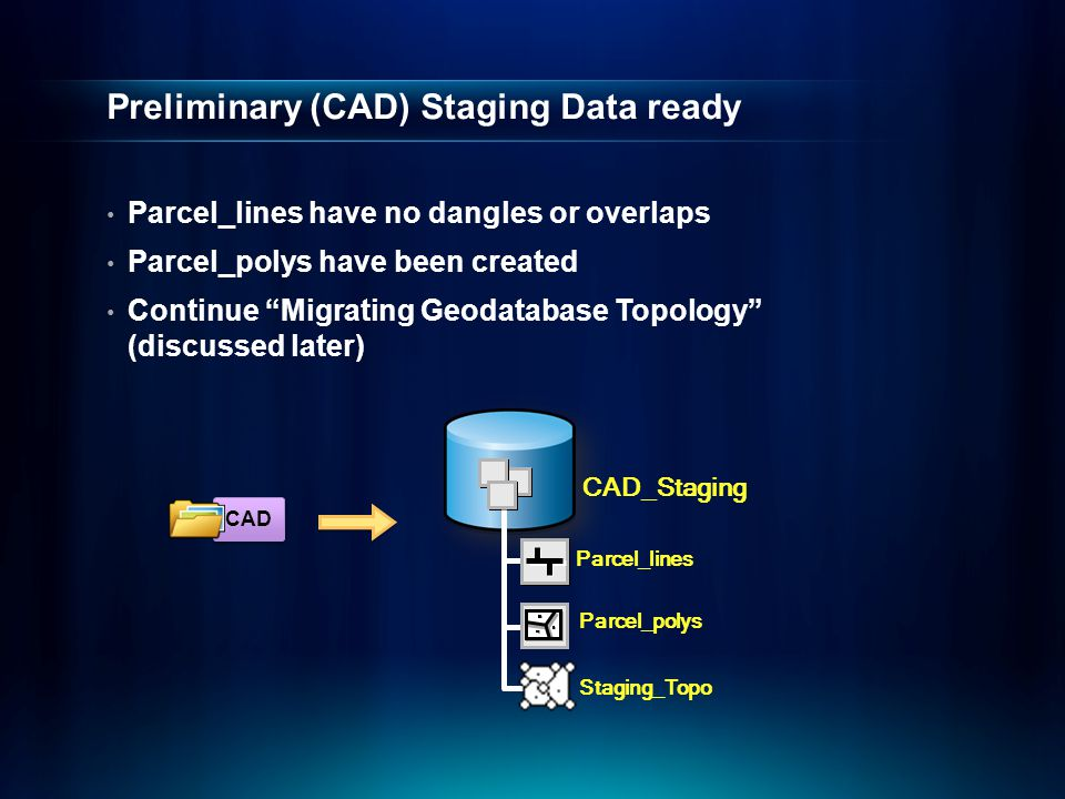 "Preliminary (CAD) Staging Data ready Parcel_lines have no dangles or overlaps Parcel_polys have been created Continue ""Migrating Geodatabase Topology"""