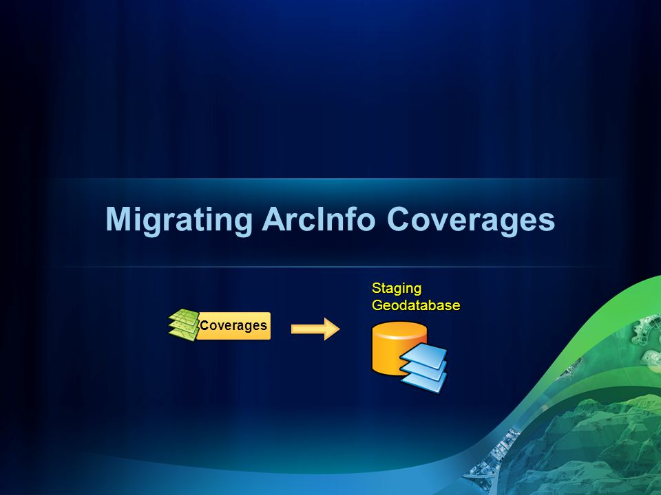 Coverages Migrating ArcInfo Coverages Staging Geodatabase