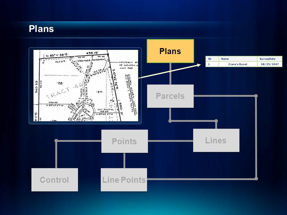 Plans Points Line Points 1 Lines Parcels Control IDNameSurveyDate 1Crane's Roost08/25/2007