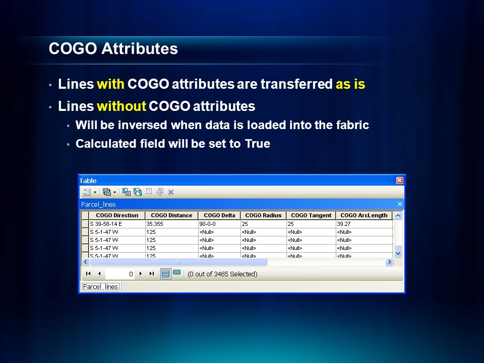 COGO Attributes Lines with COGO attributes are transferred as is Lines without COGO attributes Will be inversed when data is loaded into the fabric Ca