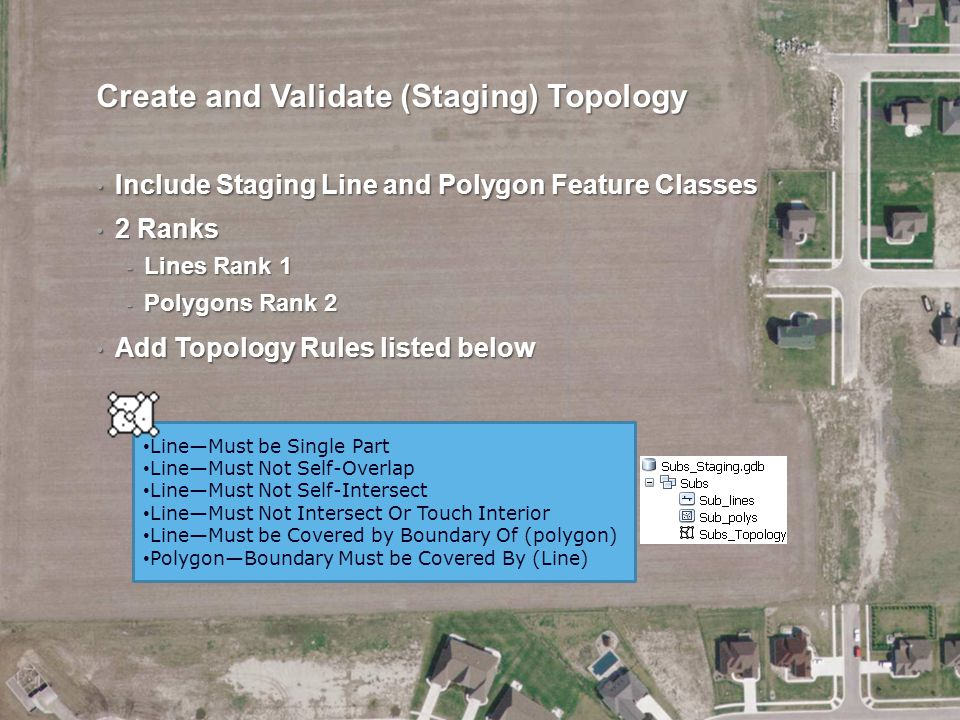Create and Validate (Staging) Topology Line—Must be Single Part Line—Must Not Self-Overlap Line—Must Not Self-Intersect Line—Must Not Intersect Or Tou