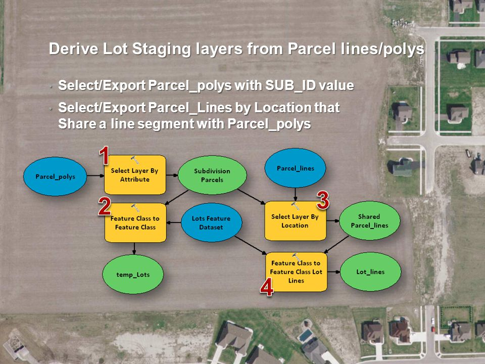 Derive Lot Staging layers from Parcel lines/polys Select/Export Parcel_polys with SUB_ID value Select/Export Parcel_polys with SUB_ID value Select/Exp