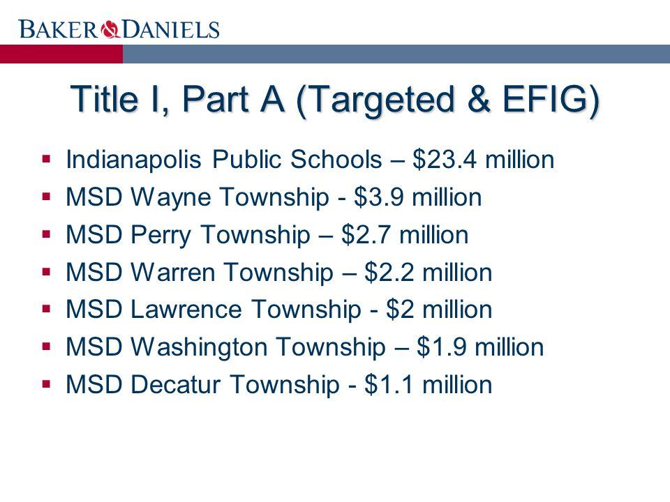 Title I, Part A (Targeted & EFIG)  Indianapolis Public Schools – $23.4 million  MSD Wayne Township - $3.9 million  MSD Perry Township – $2.7 million  MSD Warren Township – $2.2 million  MSD Lawrence Township - $2 million  MSD Washington Township – $1.9 million  MSD Decatur Township - $1.1 million