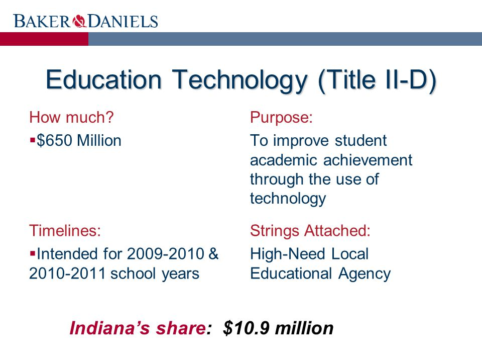 Education Technology (Title II-D) How much.