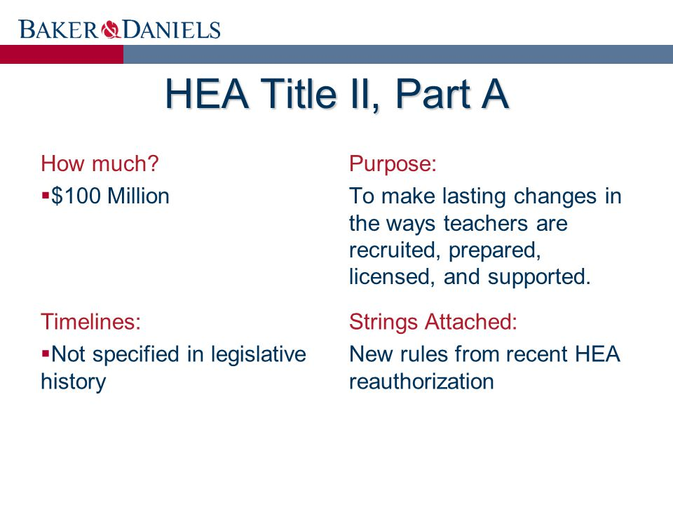 HEA Title II, Part A How much.
