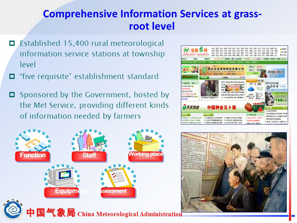 中国气象局 中国气象局 China Meteorological Administration  Established 15,400 rural meteorological information service stations at township level  five requisite establishment standard Equipment Assessment Function Staff Working place Comprehensive Information Services at grass- root level  Sponsored by the Government, hosted by the Met Service, providing different kinds of information needed by farmers