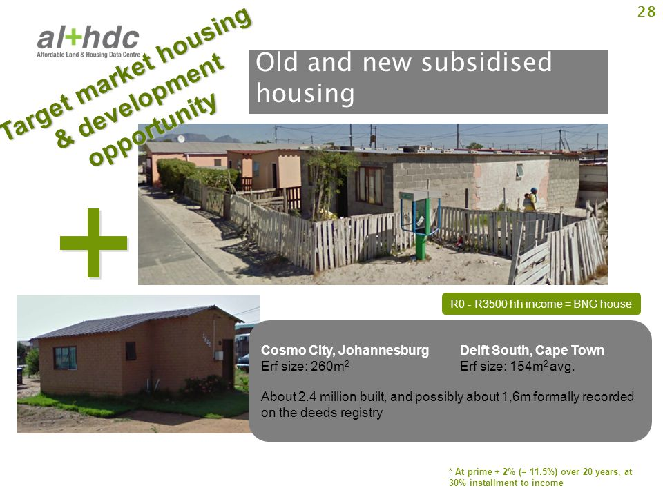 28 Old and new subsidised housing * At prime + 2% (= 11.5%) over 20 years, at 30% installment to income Cosmo City, JohannesburgDelft South, Cape Town